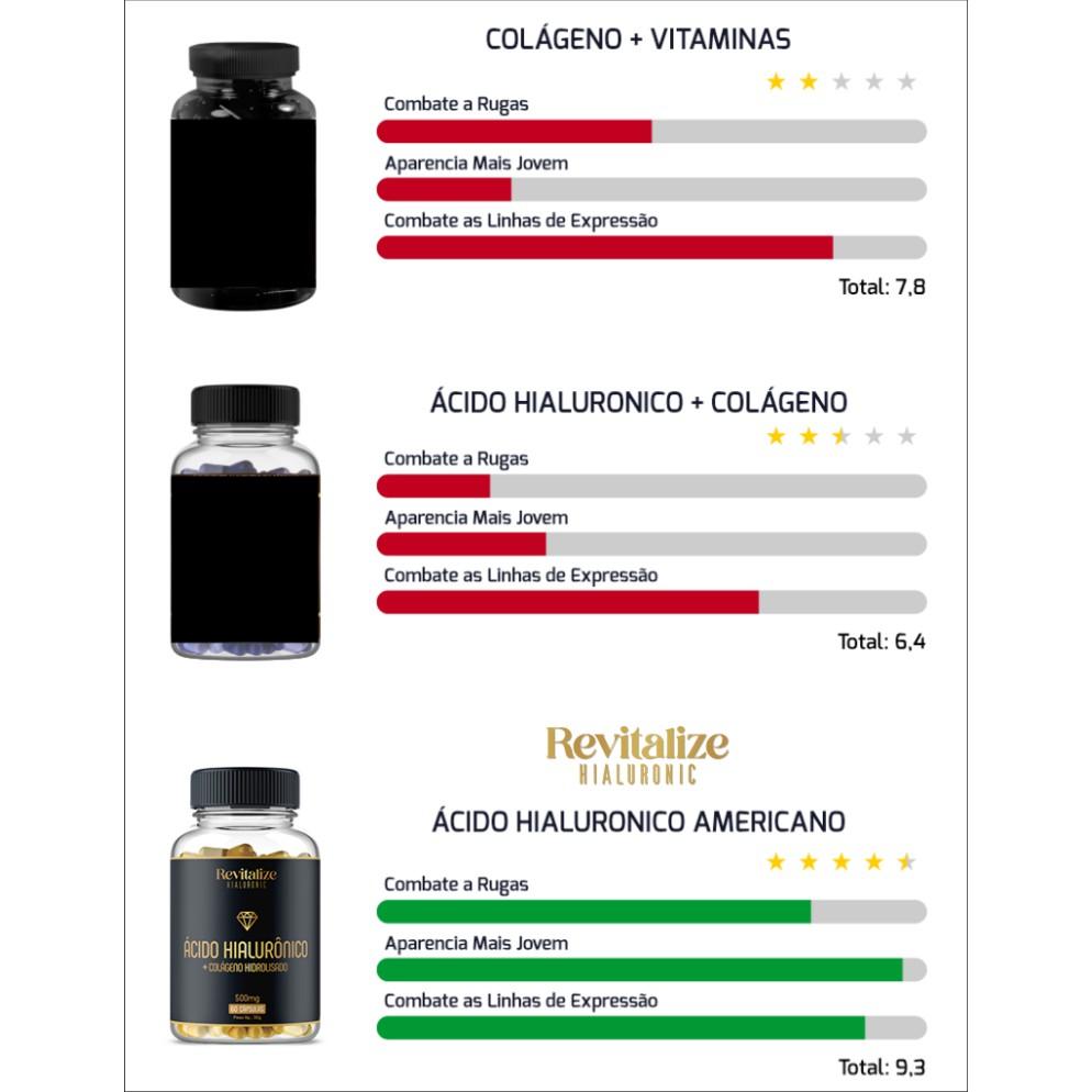 revitalize hialuronic formula